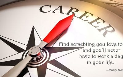 Job Search Motivation - Find a Job You Love