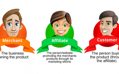 Affiliate Marketing Series: Part 1 - What Is It & Why You Should Care